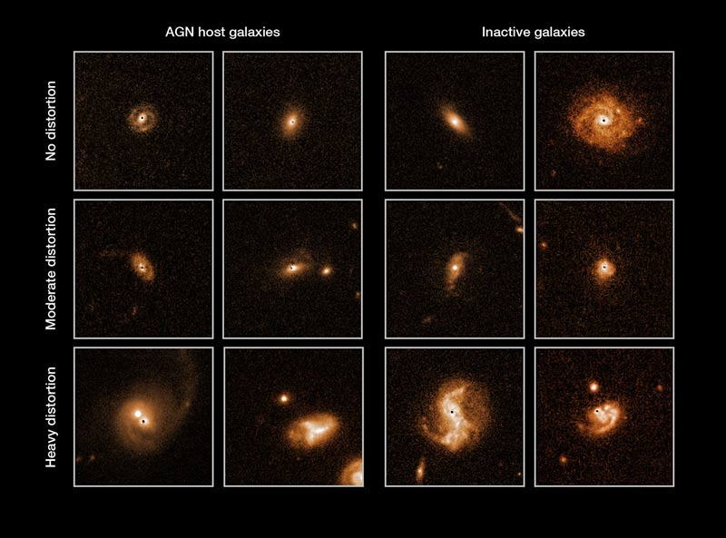 Collisions Don't Always Feed Black Holes