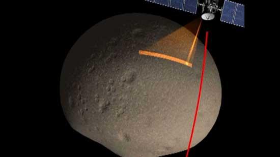 Asteroids Data Sheet