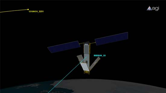 Iridium/Cosmos Satellite Collision