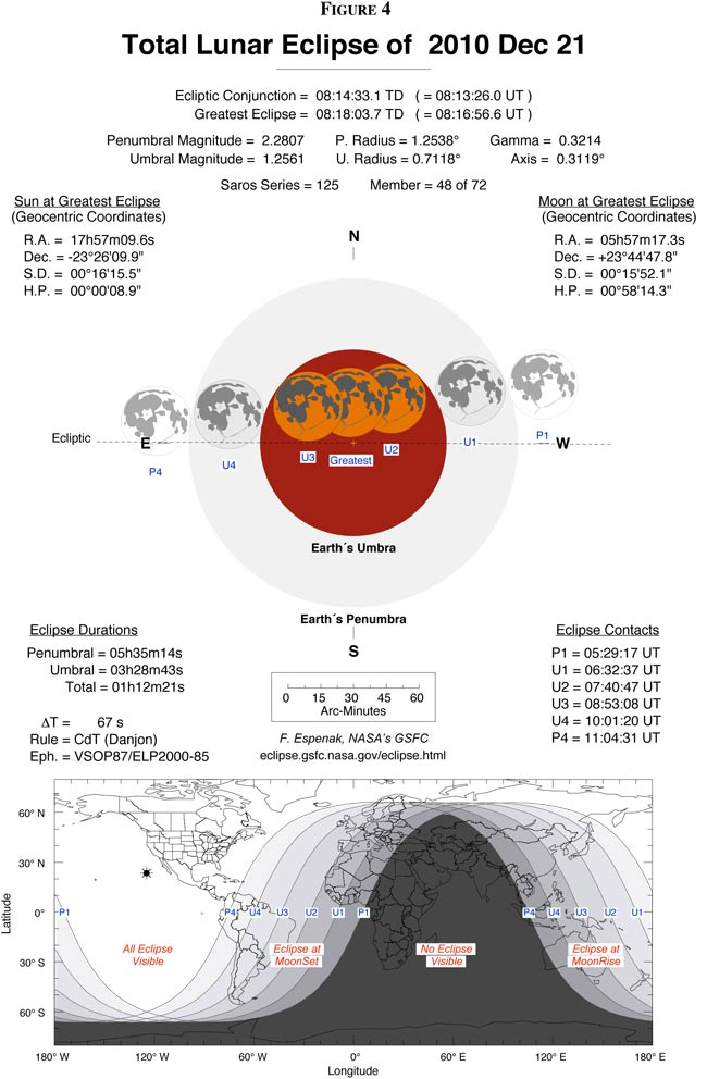 How the Dec. 2010 Lunar Eclipse Worked