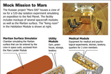 Infographic: Mars500 Mock Mission to Mars