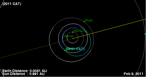 Car-Size Asteroid to Pass Close by Earth Wednesday