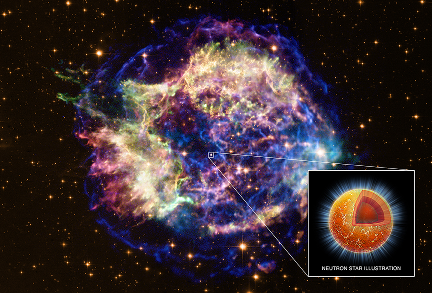 Supernova remnant Casseopeia A Neutron Star