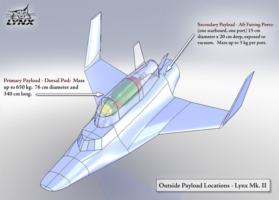 This diagram from XCOR Aerospace shows where science payloads will be placed on its Lynx space plane during suborbital spaceflights.