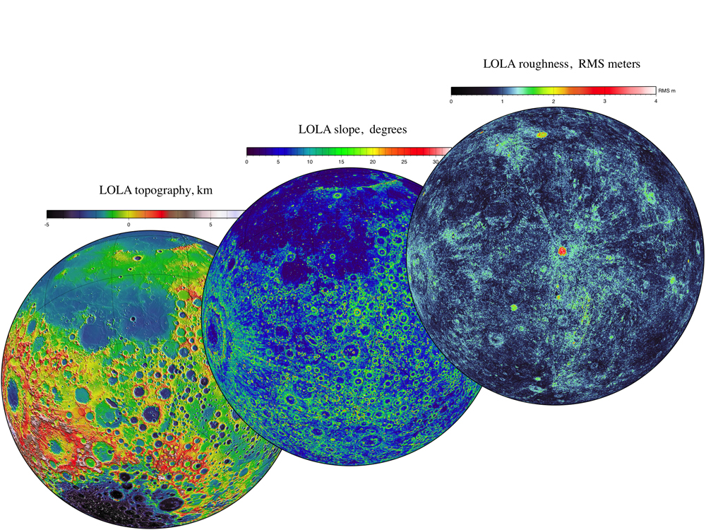 LOLA Data of the Moon