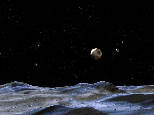 The Pluto System As Seen from Nix or Hydra