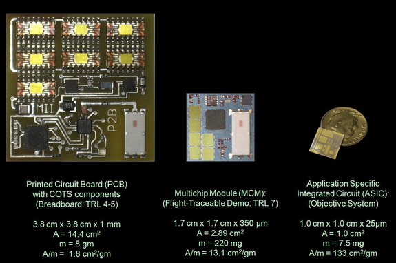 Satellite-on-a-chip designs. The one on the far left is a prototype scheduled to fly soon on the International Space Station.