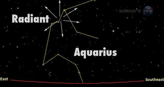 This sky map from NASA depicts the origin the Eta Aquarid meteor shower in the constellation Aquarius in the night sky. The Eta Aquarids are left over material from Halley's Comet.