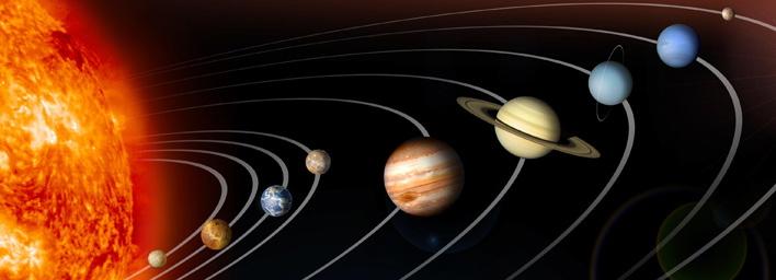 The Helical Model  vortex solar system animation