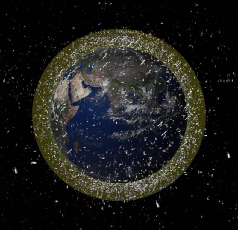 Space Debris Levels