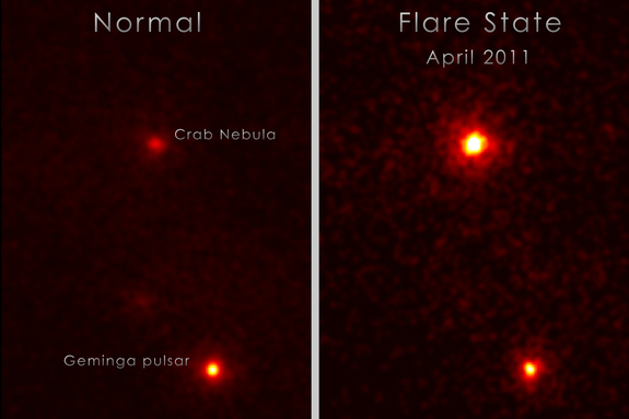 Fermi's LAT discovered a gamma-ray 'superflare' from the Crab Nebula on April 12, 2011. These images show the number of gamma rays with energies greater than 100 million electron volts from a region of the sky centered on the Crab Nebula. Both views eliminate emission form the Crab pulsar by showing the sky in between its pulses. In both images, the bright source below is the Geminga pulsar. At left, the region 20 days before the flare; at right, April 14.