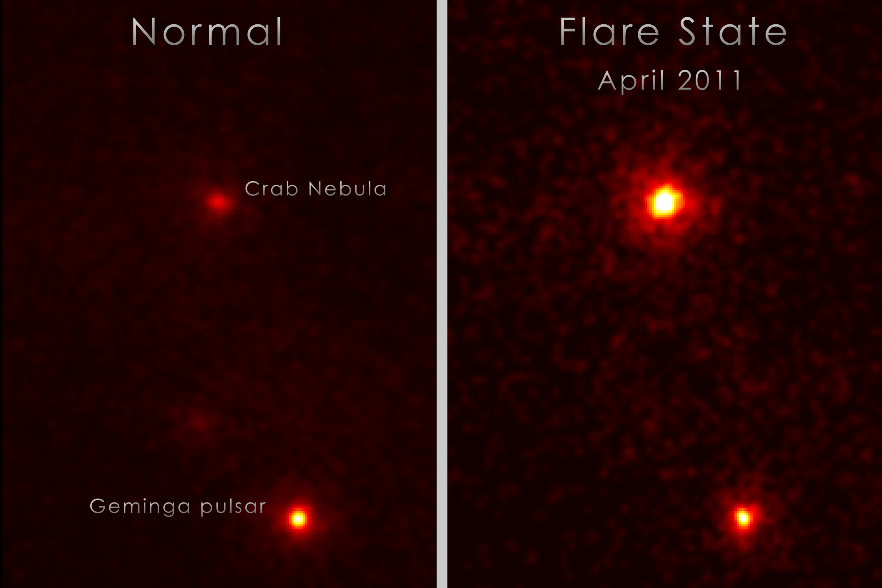Crab Nebula Superflare - Fermi's Large Area Telescope