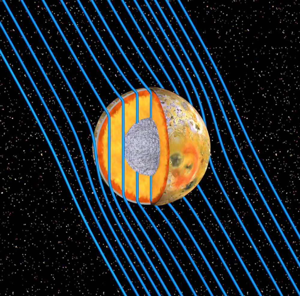 Jupiter's Moon Io and Its Magma Ocea