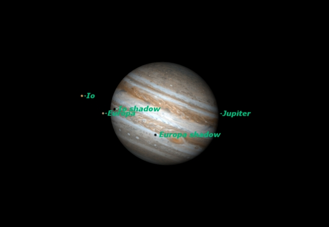 Jupiter's Moon Shadows Move Like Clockwork