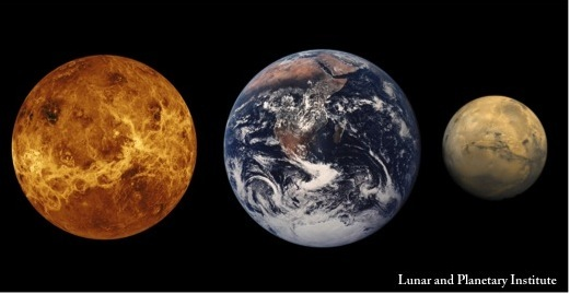 A comparison of the sizes of planets venus (left), Earth and Mars.