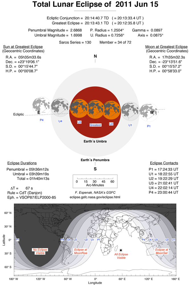 June 15, 2011 Total Lunar Eclipse Charts