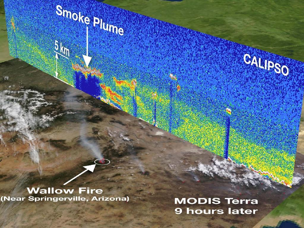 NASA's CALIPSO Satellite Sees Wallow Fire Plume 3 Miles High