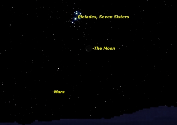 Sky map for June 28, 2011 of the moon, Mars and Pleiades.