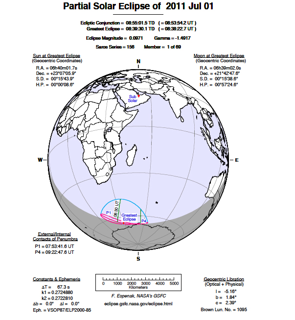Skywatching Events for July 2011