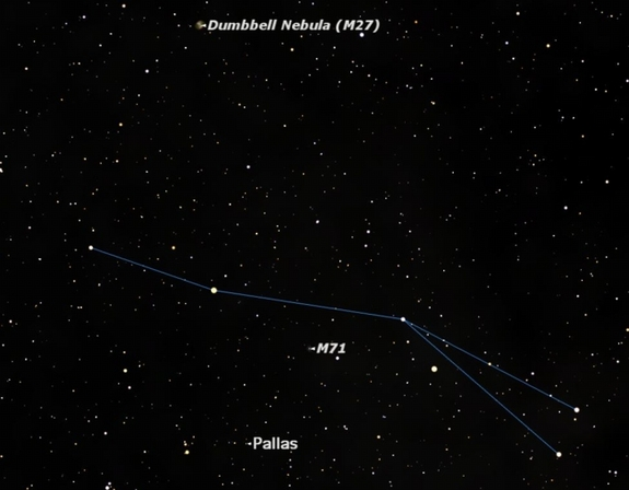 Sky map for asteroid Pallas on July 29, 2011.