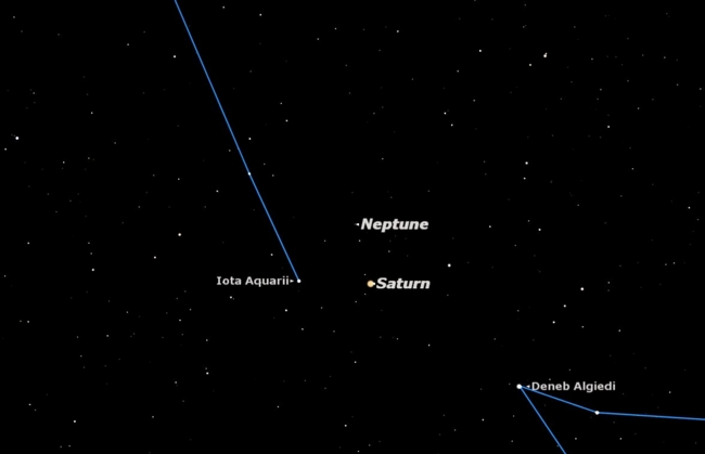 Neptune Completes First Orbit Since Its Discovery in 1846