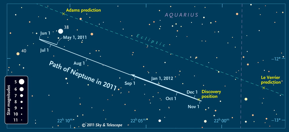 Sky & Telescope: Path of Neptune in 2011