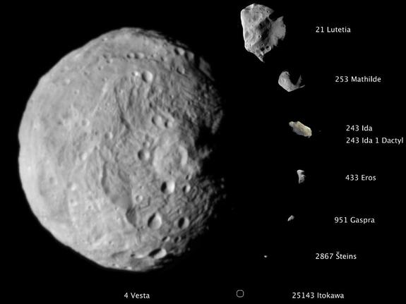 This composite image shows the comparative sizes of eight asteroids. Until now, Lutetia, with a diameter of 81 miles (130 kilometers), was the largest asteroid visited by a spacecraft, which occurred during a flyby. Vesta, which is also considered a protoplanet because it's a large body that almost became a planet, dwarfs all other small bodies in this image, with diameter of approximately 330 miles (530 km).