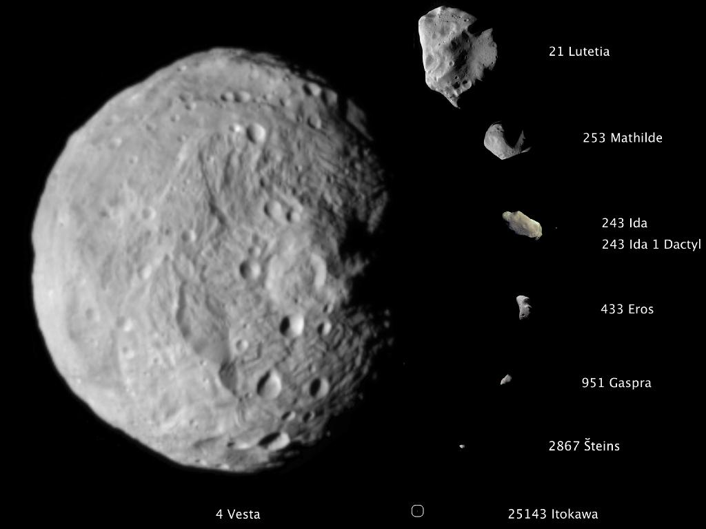 Comparative Sizes of Eight Asteroids