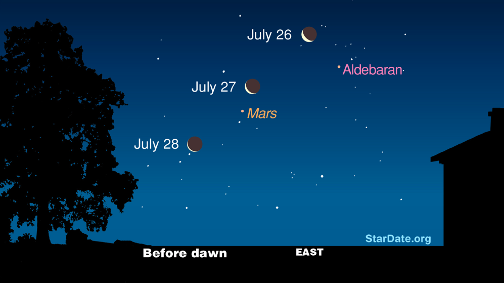 Moon, Mars & Bright Star Put on Skywatching Show This Week