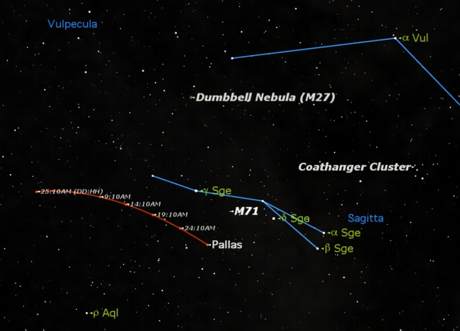 Asteroid Palls in Constellation Sagiita Sky Map