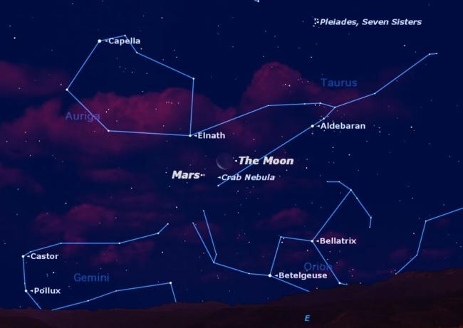 famous stars astronomy - photo #13