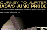 NASA's Juno Probe Set to Study Jupiter