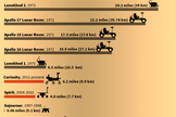 """Driving on other planets is a tough feat of space engineering. <a href=http://www.space.com/79-distances-driven-on-other-worlds.html"""">See the distances driven by robots and vehicles on the moon and Mars in this Space.com infographic</a>."""