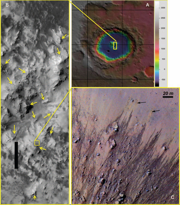 This composite image shows odd lines on slopes of Mars' Horowitz Crater, which scientists say suggest the presence of liquid salt water. These images show the central structure of Horowitz Crater, including central peaks and pits. The arrows mark locations of the odd slope features.