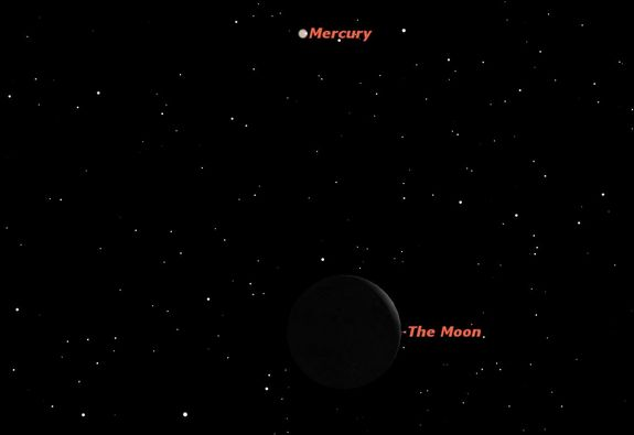 Sky map for Mercury and the moon on Aug. 1, 2011.