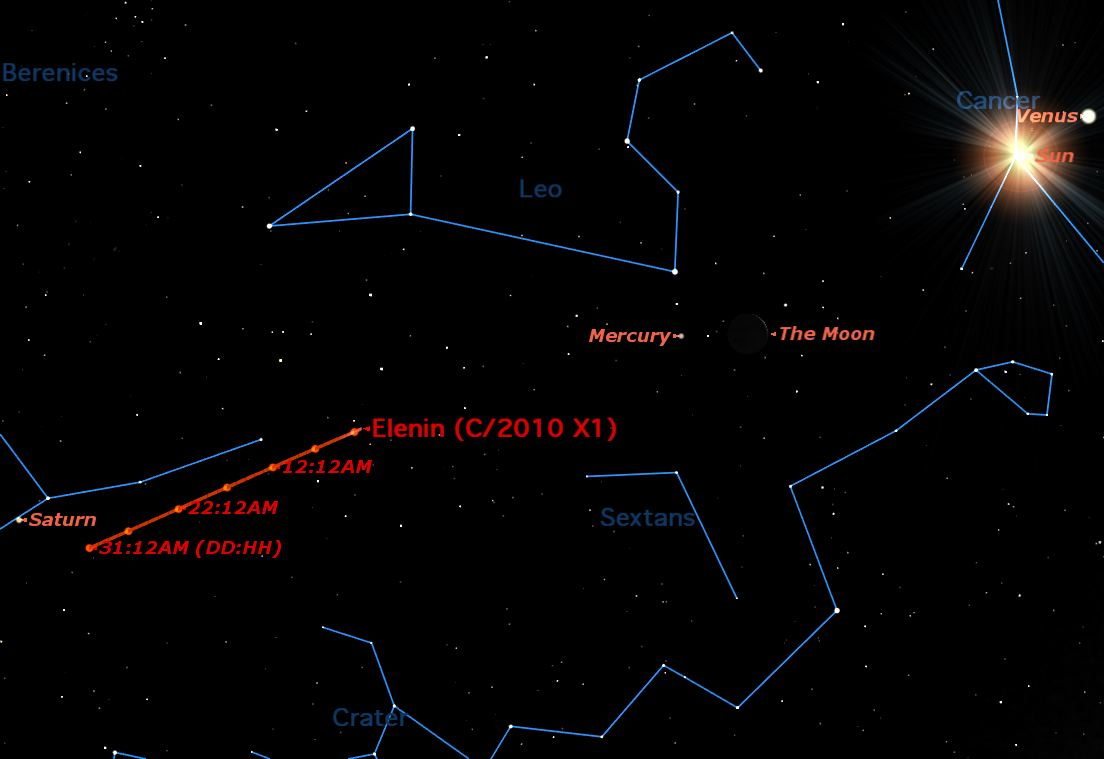 Comet Elenin Sky Map for August 2011