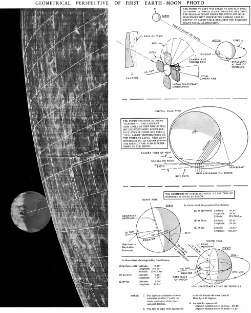 This NASA Infographic depicts the geometry of how the first photo of Earth from the moon was taken by the Lunar Orbiter 1 spacecraft on Aug. 23, 2011.