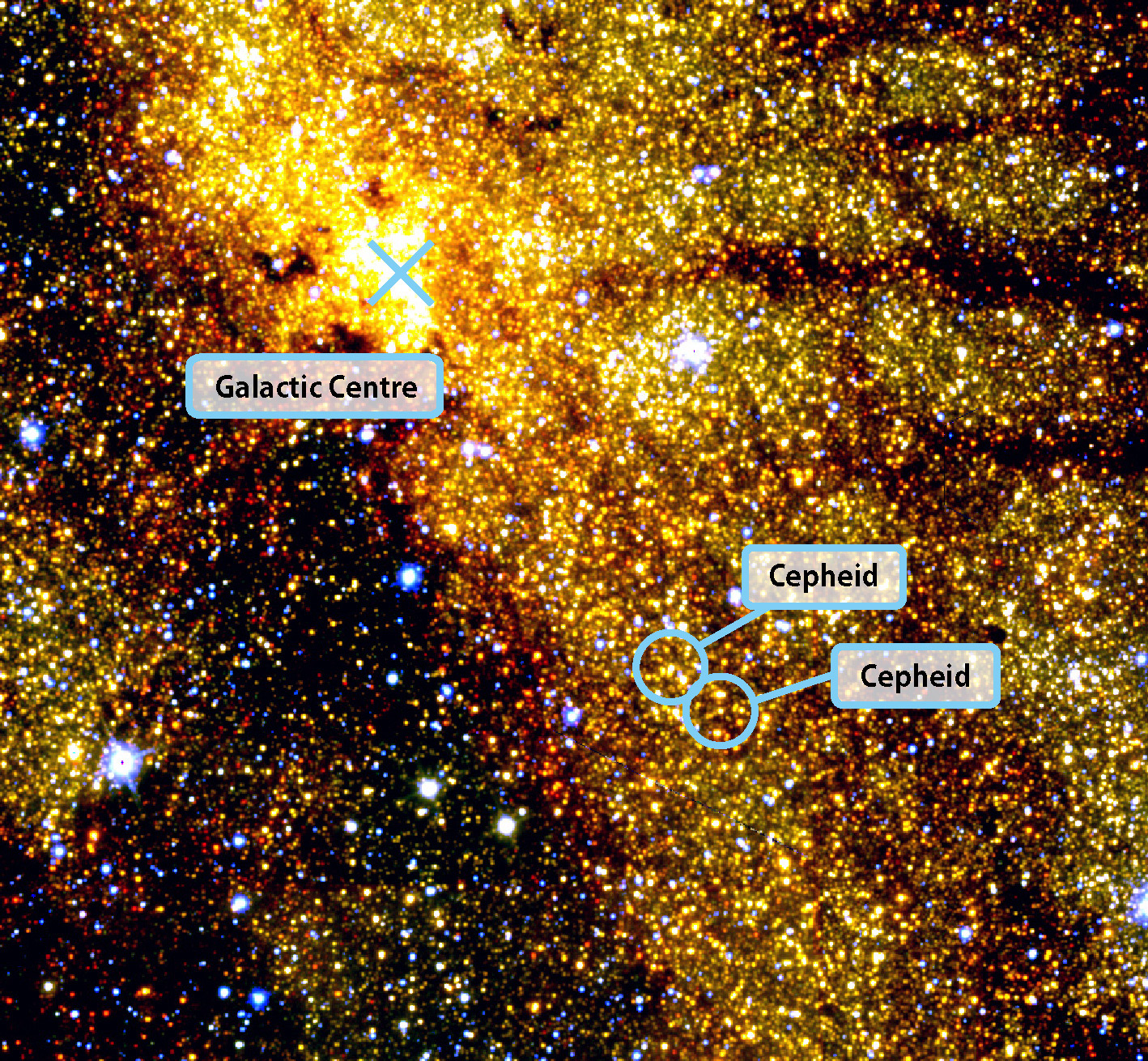 Milky Way's Baby Stars Linked to Stellar Growth Spurt