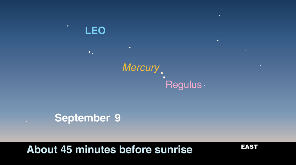 How to Spot Elusive Planet Mercury This Week