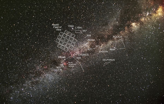 This is Kepler's field of view superimposed on the night sky.