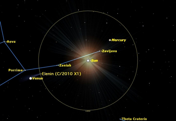 Comet Elenin will be moving into SOHO's field of view on Friday September 23. Or will it