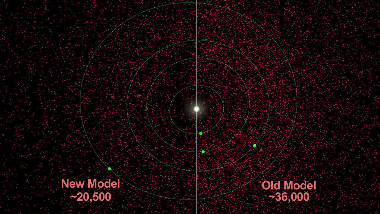 Earth Surrounded by Fewer Potentially Dangerous Asteroids Than Thought, NASA Finds