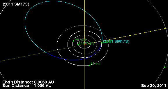 2 Asteroids Zip by Earth