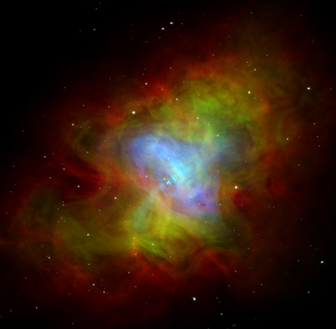 This image of the Crab Nebula combines visible light (green) and radio waves (red) emitted by the remnants of a cataclysmic supernova explosion in the year 1054, and the X-ray nebula (blue) created inside the optical nebula by a neutron star (the collapsed core of the massive star destroyed in the explosion).