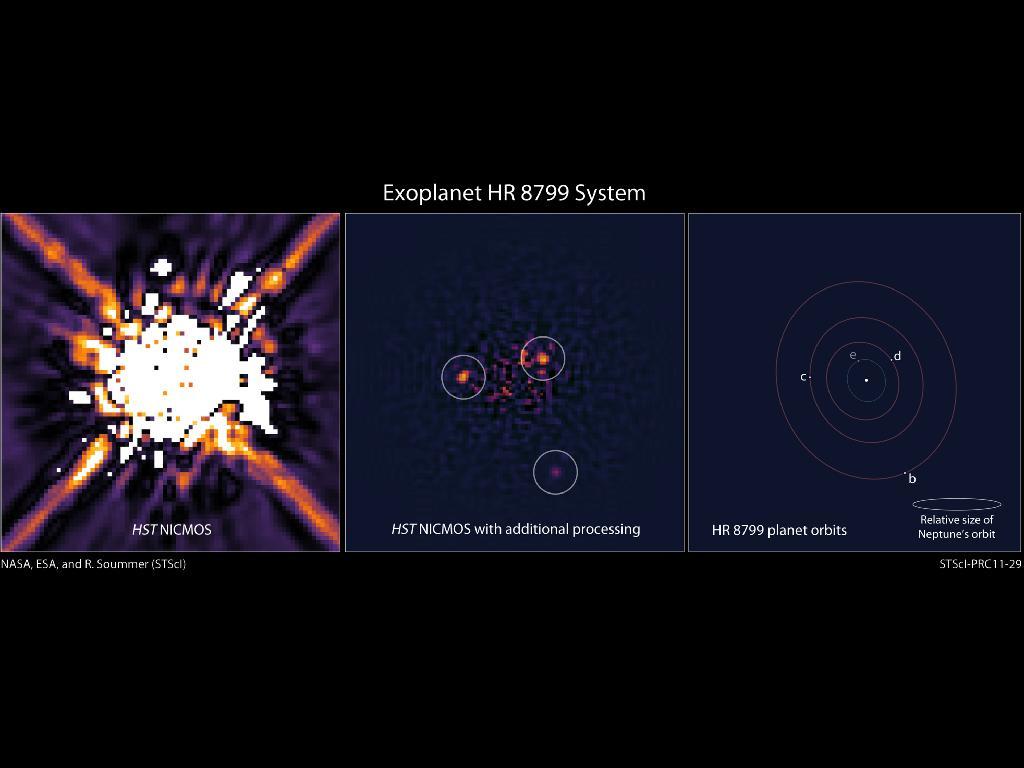 New Planets Found Around HR 8799