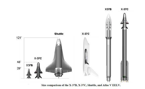 This size chart shows how the Boeing-built X-37B robot space plane compares to NASA's space shuttle, a larger version of the spacecraft called the X-37C and an Atlas 5 rocket.