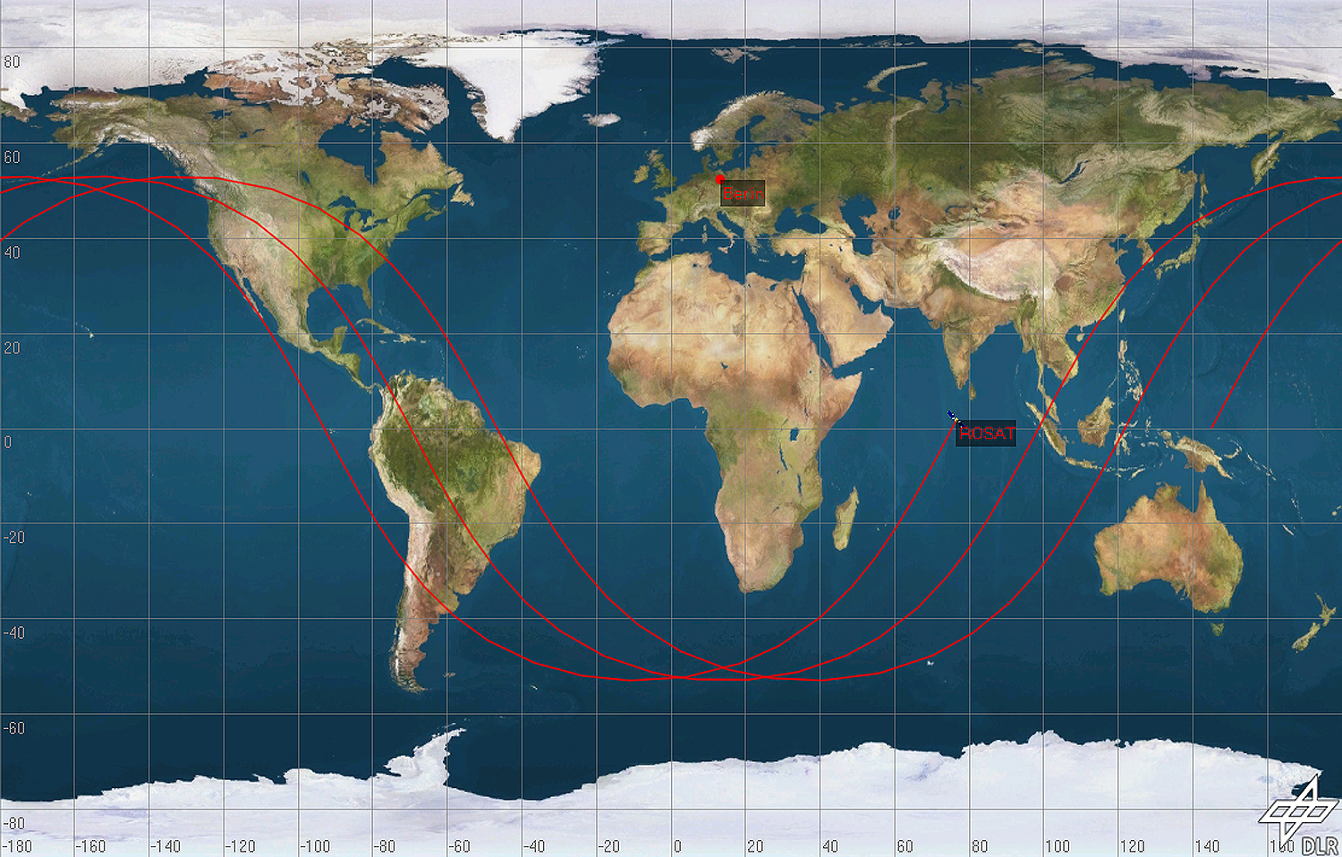 Sample Representation Based on Three Consecutive Orbits of ROSAT
