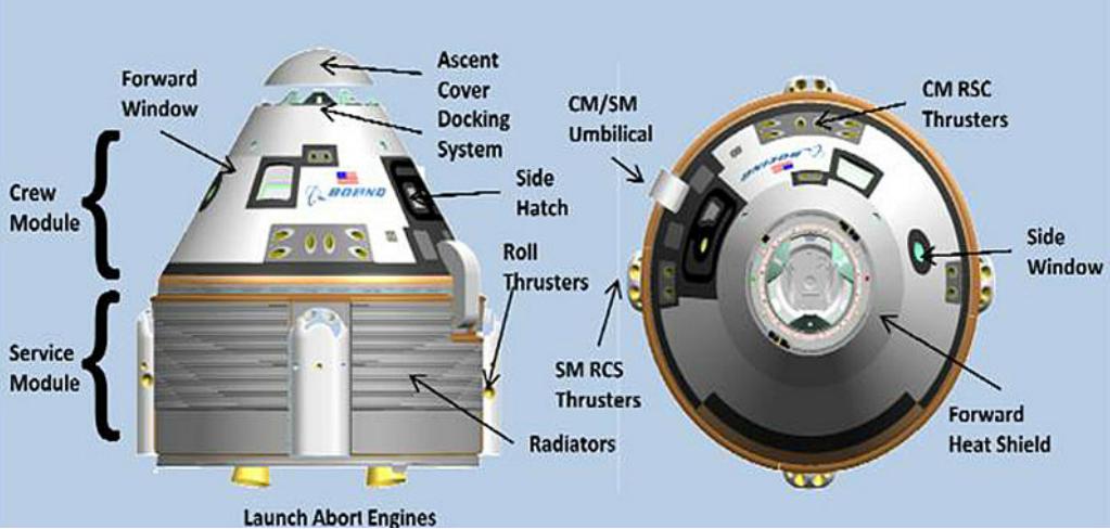 Boeing's CST-100, Artist's Rendering