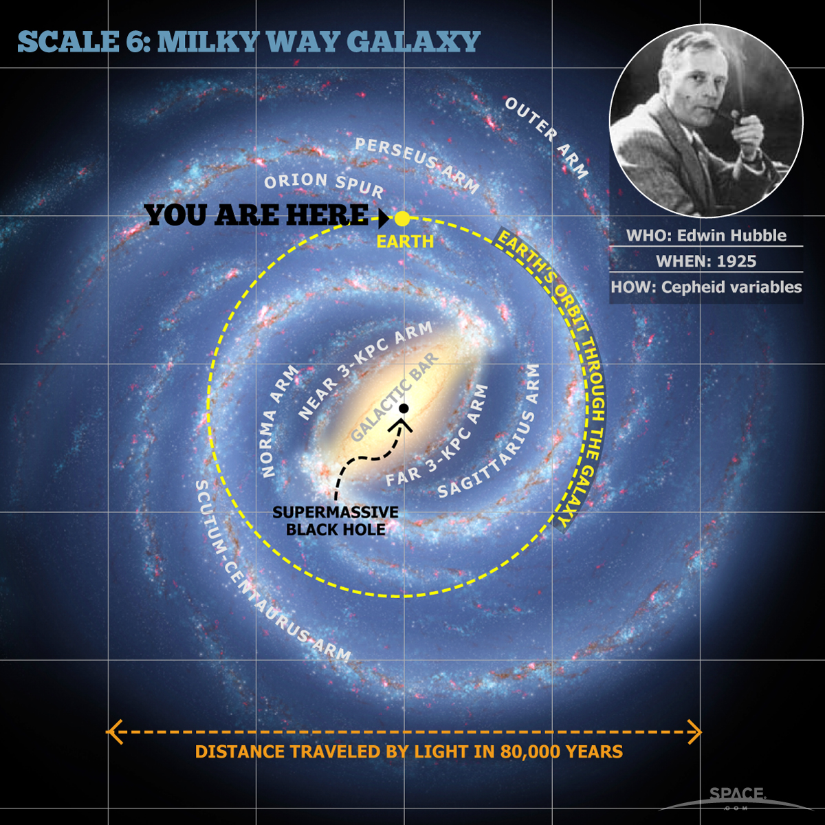 milky way solar system with graph - photo #7