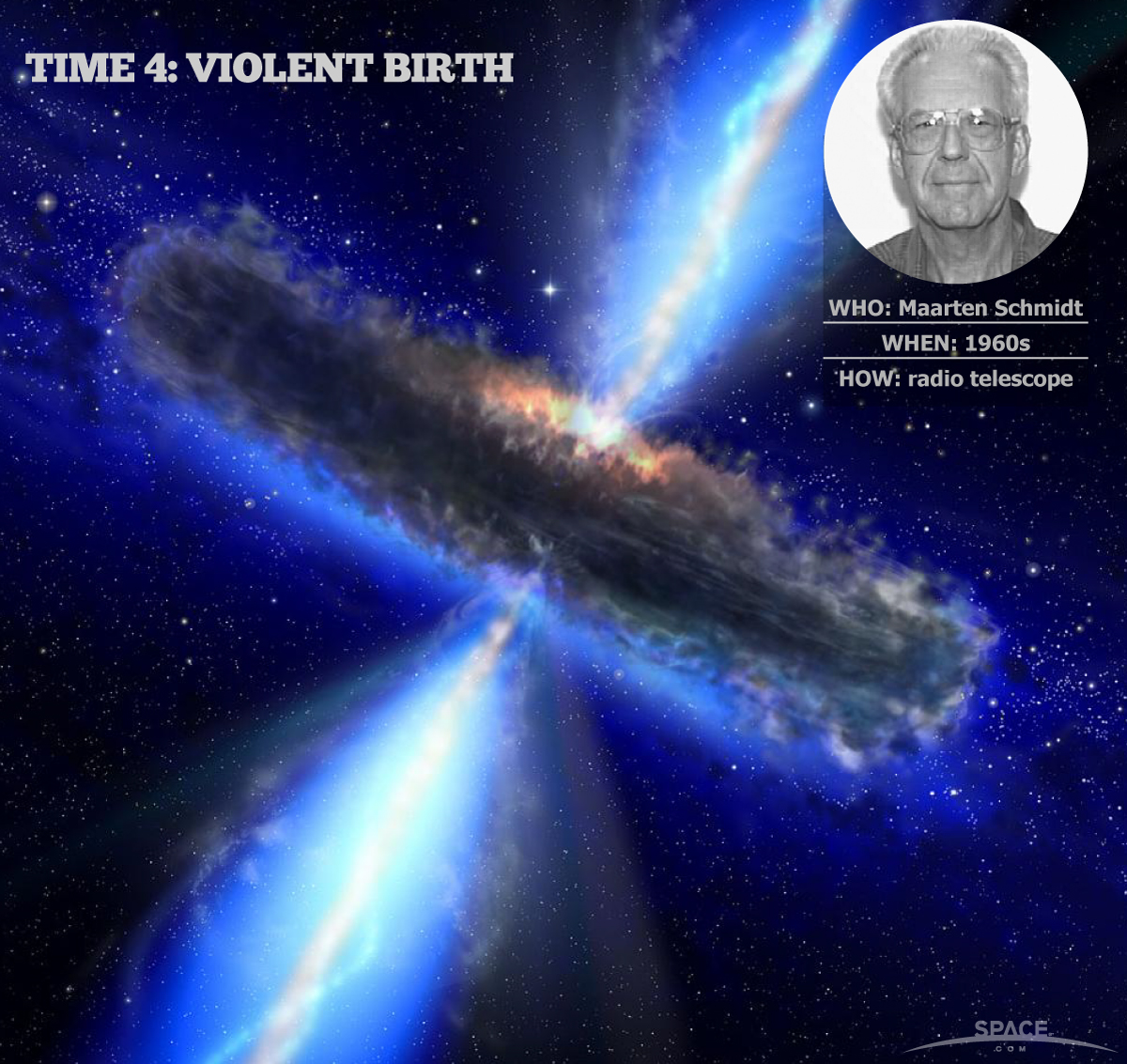 150 Million to 1 Billion Years After the Big Bang